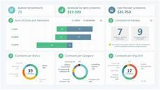 Sales Powerpoint Templates Sales Project Dashboard Template Slidemodel