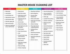 House Cleaning Price Guide Printable Master House Cleaning List House Cleaning