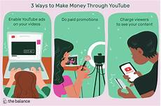 Do You Get Paid For Internships How To Make Money And Get Paid By Youtube