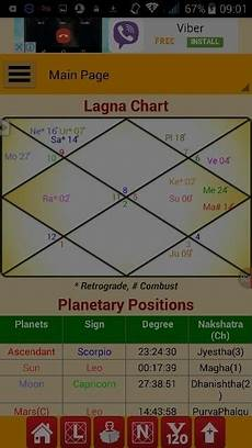 What S My Astrology Chart What Does My Vedic Astrology Chart Show Quora