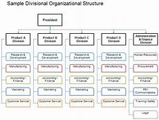 What Is The Organizational Chart Of A Company Free Organizational Chart Template Company Organization