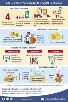 Digital Generation A Customer Experience For The Digital Generation