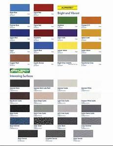 Powder Coat Colour Chart Nz Powder Coat Colours Nuline Windows