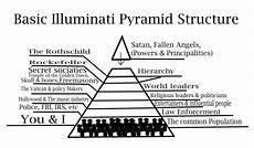 13 illuminati families 13 family blood lines of secret society and the power