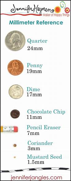 Bead Millimeter Size Chart Jangles Blog Jewelry Making Basics