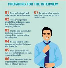 Tip For Job Interview 21 Tips For A Successful Job Interview Infographic