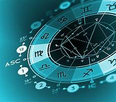 How To Get Your Natal Chart Why You Should Get A Natal Chart Reading Shape