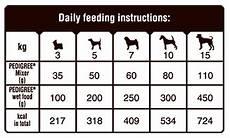 Pedigree Puppy Feeding Chart Pedigree Small Bite Mixer Dog Food