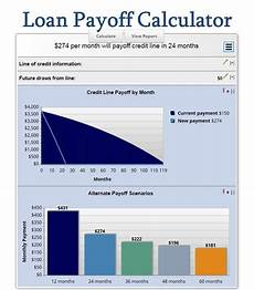 Bring Home Pay Calculator Loan Payoff Calculator Paying Off Debt Mortgage Debt