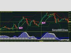"Forex ""DONCHIAN"" Super Signals Channel System with Step MA"