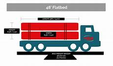 open deck flatbeds weight and dimensions guide mexicom