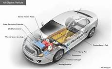 Used Motor Vehicle Alternative Fuels Data Center How Do All Electric Cars Work