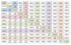 Cousin Chart Calculator Cousin Calculator How To Calculate Cousinhood And Family