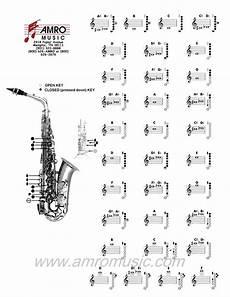 Beginner Alto Saxophone Finger Chart Pin On Cool