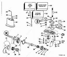 Johnson 1996 3 Bj3reds Gearcase Parts Catalog