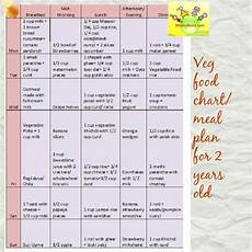 Baby Food Chart For One Year Old Pin On Food Menu Ideas