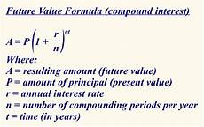 Future Value Of The Mind Blowing Math Of Money The Solver Blog Rimwe