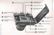 Zenith Ttl Camera Instruction Manual User Manual Pdf