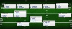 Dallas Cowboys 2012 Depth Chart Dallas Cowboys 2015 Preview Mack Prioleau S Personal Website