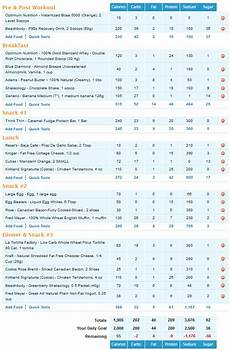 Insanity Food Plan My Insanity Meal Plan 3 Phase Nutrition Confusion