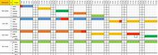 Resource Calendar Template Excel How To Create Resource Planning Template Excel Format