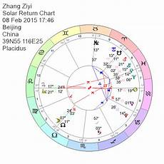 Solar Return Chart Zhang Ziyi Astrology Birth Chart Amp Birthday Horoscope