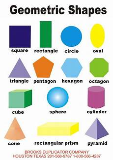 Shape Chart For Toddlers Geometric Shapes 1 Jpg 498 215 706 Pixels Shapes For Kids