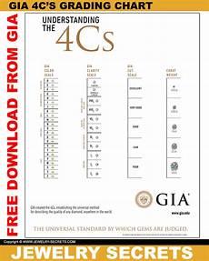 Diamond Grading Chart Free 4c S Diamond Chart Downloads Jewelry Secrets