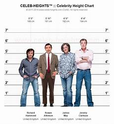 Clarkson Org Chart How Is Jeremy Clarkson Height Of Jeremy Clarkson