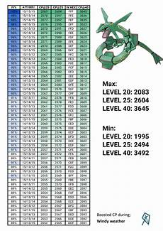 Rayquaza Cp Iv Table Sorted By Cp Thesilphroad