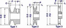 Pulley Dimension Chart Ak Series Pulleys V Belt Pulleys Usa Roller Chain