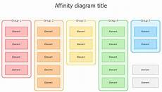 Affinity Diagram Example Affinity Diagram