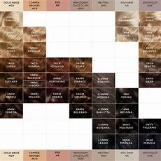 Different Shades Of Brown Hair Colour Chart A Hair Color Chart To Get Glamorous Results At Home