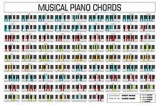 Classic Piano Music Chords Vector By Sir Enity On Creative