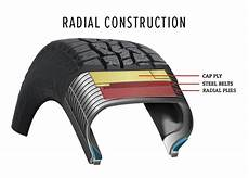 Tire Reading Chart Tire Size Explained Reading The Sidewall Les Schwab