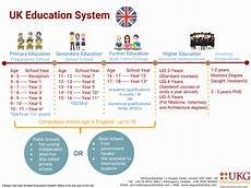 uk education system in state and schools