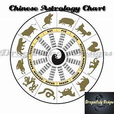 Chinese Astrology Chart Second Life Marketplace Chinese Astrology Chart