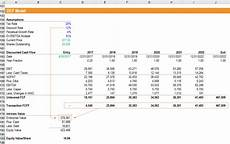 Discount Cash Flow Model Discounted Cash Flow Dcf Formula Guide How To Calculate Npv