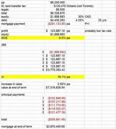 Calculate Cap Rate How To Calculate The Capitalization Rate