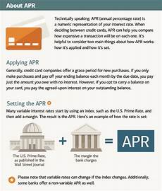 Apr Calculator Credit Card What Is Apr Learn How Credit Card Apr Works With This