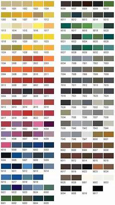 Buy Ral Color Chart 2 Pack Epoxy Resin Concrete Garage Amp Industrial Floor