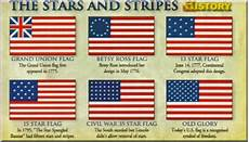 Flags Timeline Www Hack1966 Com Flags