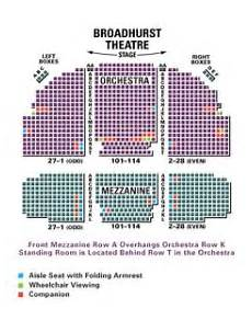 Radio City Theater Seating Chart Radio City Msg Ticketmaster Seating Chart Radio