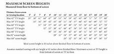 Wall Mount Tv Height Chart Soundvision Home Theater San Francisco Marin Napa And