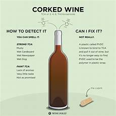 Jeff Drobny Why Cork Taint Is A Serious Wine Matter Jeff Drobny
