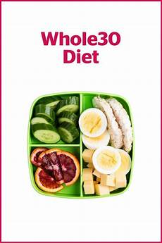 best diet plans that work weight loss plans to help you