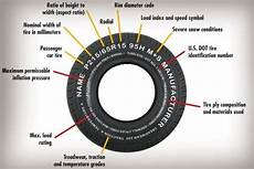 Tire Reading Chart Check Your Tires Your Life Depends On It Autogeeze