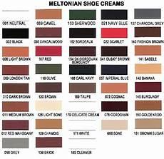 Meltonian Nero Shoes Cream 500 Ml Lucido Crema Scarpe