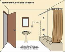 Bathroom Light Switch Location Identifying Poorly Located Outlets And Switches The Ashi