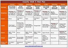 Insanity Food Plan Insanity Week 3 Meal Plan Posiłki